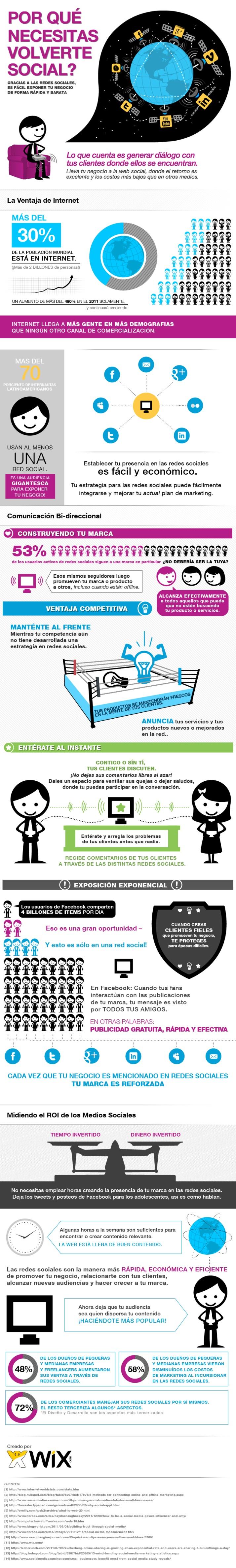 Estrategia online redes sociales
