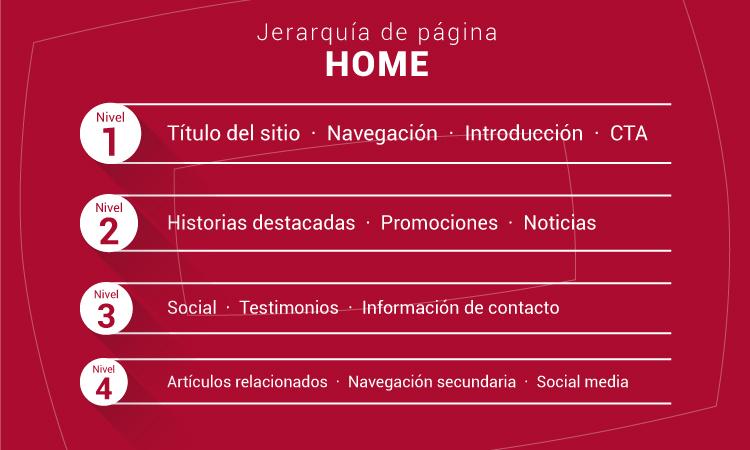 JERARQUIA-HOME